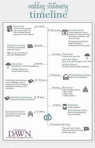 1000 ideas about wedding checklist timeline on pinterest With timeline for wedding invitations and save the dates