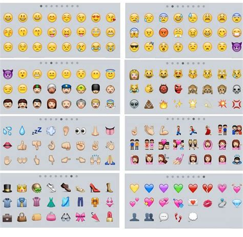 inspirational new emojis for iphone the ultimate guide to using emoji on iphone ipad and mac Inspi