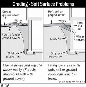 41 Best French Drain Images On Pinterest