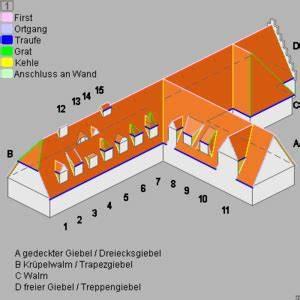 Bezeichnungen Am Dach : kehle dach wikipedia ~ Indierocktalk.com Haus und Dekorationen