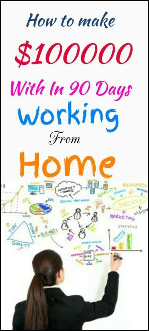 Great Ideas To Make Money From Home  Home Designs