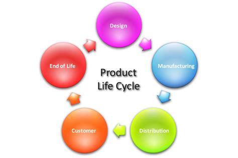 Marketing Communications Mix Multimedia Marketing