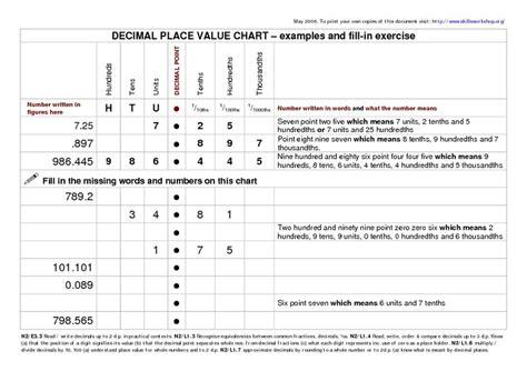 number names worksheets 187 decimal place value chart