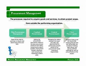 project procurement management With procurement documents project management