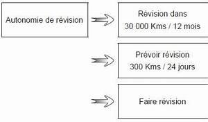 Revision Obligatoire Clio 4 : clio 4 revision a prevoir blog sur les voitures ~ Medecine-chirurgie-esthetiques.com Avis de Voitures