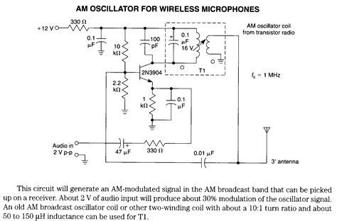 Transmitter Electronic Circuits Designs