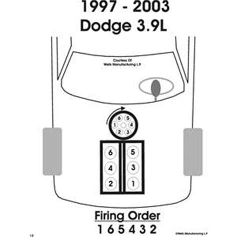 Engine Wiring Diagram Dodge Dakota Fixya