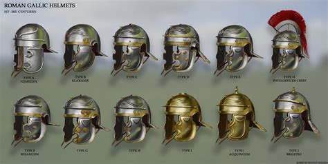 Roman Gallic Helmet Variations By Robbiemcsweeney On