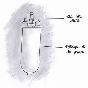 Pompe De Gavage 306 Hdi : schema electrique pompe gavage xsara hdi ~ Medecine-chirurgie-esthetiques.com Avis de Voitures