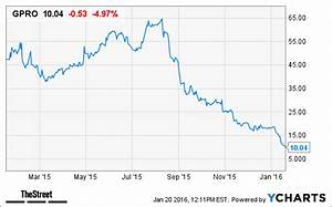 One Reason Why Gopro Gpro Stock Is Falling Today Thestreet