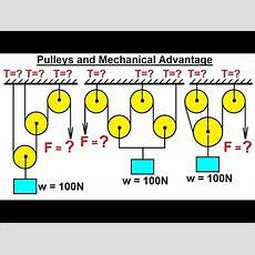Mechanical Engineering Particle Equilibrium (13 Of 19) Pulleys And Mechanical Advantage Youtube