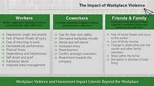 free workplace violence and harassment training power With workplace violence and harassment risk assessment template