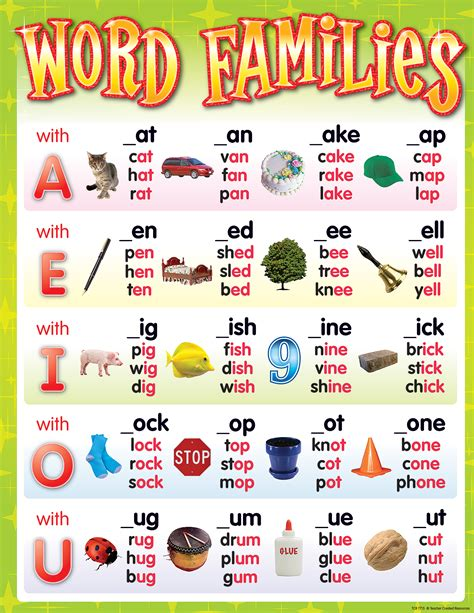 word families chart tcr teacher created resources