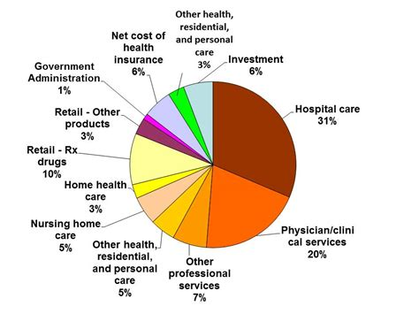 Blog - The cost of health insurance - Articles - BCBSND