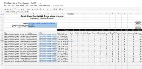 google spreadsheet template   social activity