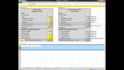 ch   development  proforma balance sheet youtube