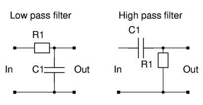 Calculators For Electronic Circuit Design