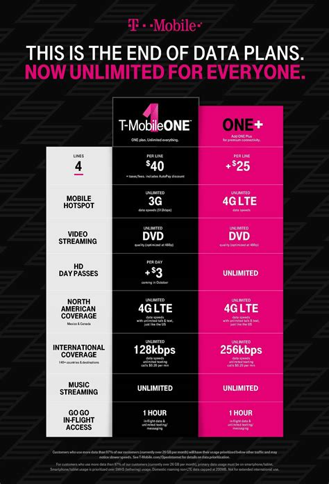 one mobile t mobile launches t mobile one plus amid lackluster