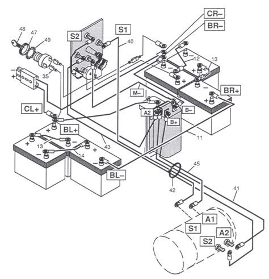 ezgo golf cart wiring diagram wiring diagram for ez go