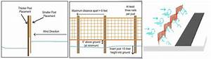 How To Install Snow Fence