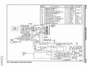 32 1988 Ford Ranger Wiring Diagram