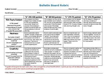 bulletin board rubric  readysetteach instructional