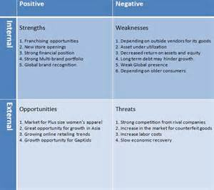 blue nile inc in 2010 case swot analysis Free essays on blue nile five forces blue nile blue nile inc in 2010 blue nile blue nile case analysis jennifer mchale-volk policy and.