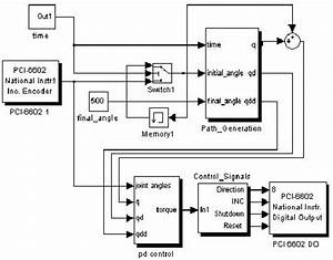 feedback control system block diagram closed loop system With circuit tracer ebay