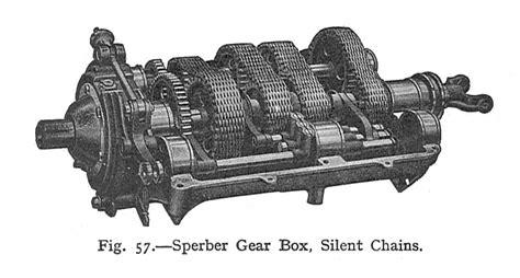 Silent Chain Gear Box.jpg