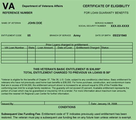 certificate of eligibility veteran 39 s choice home loans