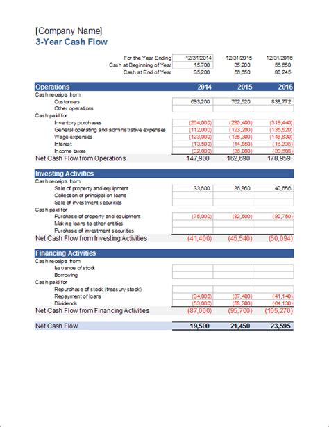 cash flow statement template  excel statement  cash
