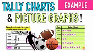 Tally Charts And Picture Graphs Explained