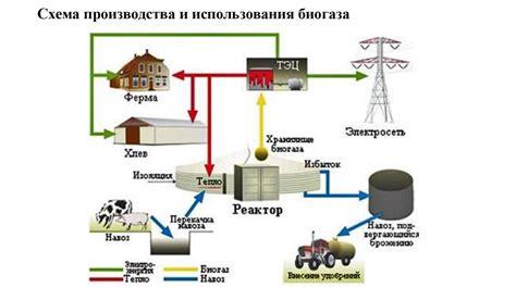Биотопливо для энергетических целей. Геотермальная энергия. Энергия ветра. Энергетические ресурсы океана online presentation