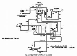 Troy Bilt 13076 20hp Hydro Garden Tractor  S  N 130760100101  Parts Diagram For Hydraulic System