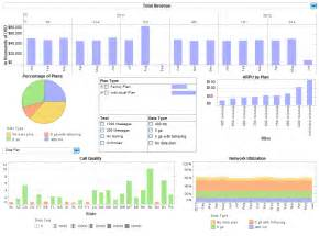 Dashboard Report Exles by Dashboard Exles Product Information