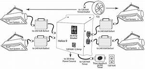 titan controls helios 9 pre wired 4 light 240 volt With 240 volt ballast wiring diagram