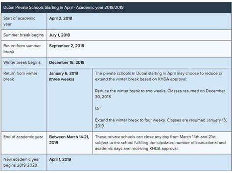 plan holidays official uae school calendar news