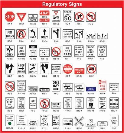 Signs Traffic Standard Mutcd Compliant Regulatory Safety