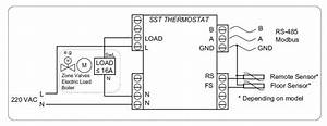 Friedrich Thermostat Wiring Diagram