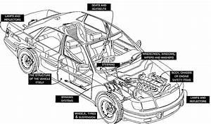 Car Diagram Parts