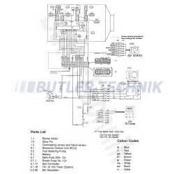 similiar s10 steering column keywords 2015 nissan sentra on 1991 s10 steering column wiring diagram