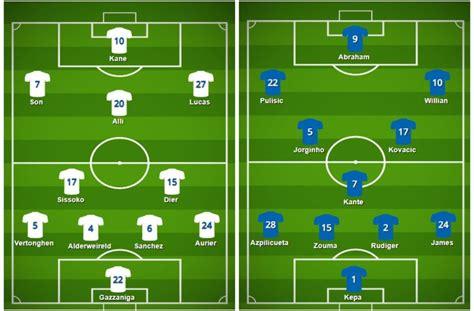 Chelsea V Spurs Betting Tips - 4 betting tips