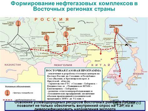 6.1. основные направления энергосбережения в потреблении энергосовет.ru