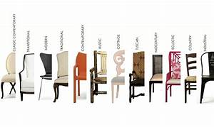 Furniture Styles & Types Guide