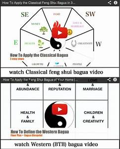 Feng Shui Haustür : alles ber ihre feng shui bagua f r ihr zuhause oder b ro ~ Lizthompson.info Haus und Dekorationen