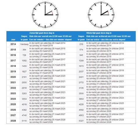 klok uur verzetten 2014 meer dan 1000 afbeeldingen over zomertijd wintertijd op