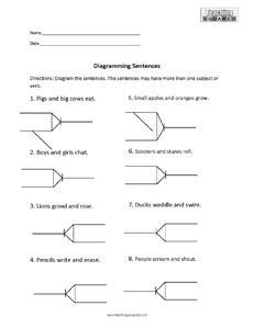 Sentence Diagramming Compound Subject And Verb  Teaching Squared  Pinterest  Sentences And
