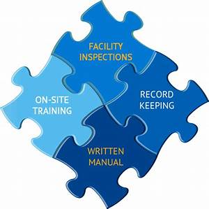 Safety Management Services