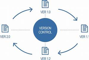 document lifecycle i doc With document management system version control
