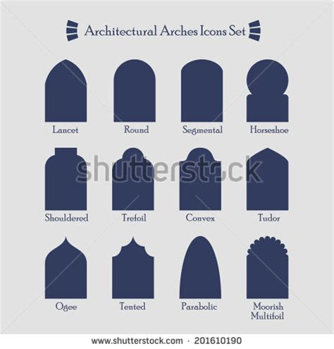 Indian Arch Stock Images, Royaltyfree Images & Vectors